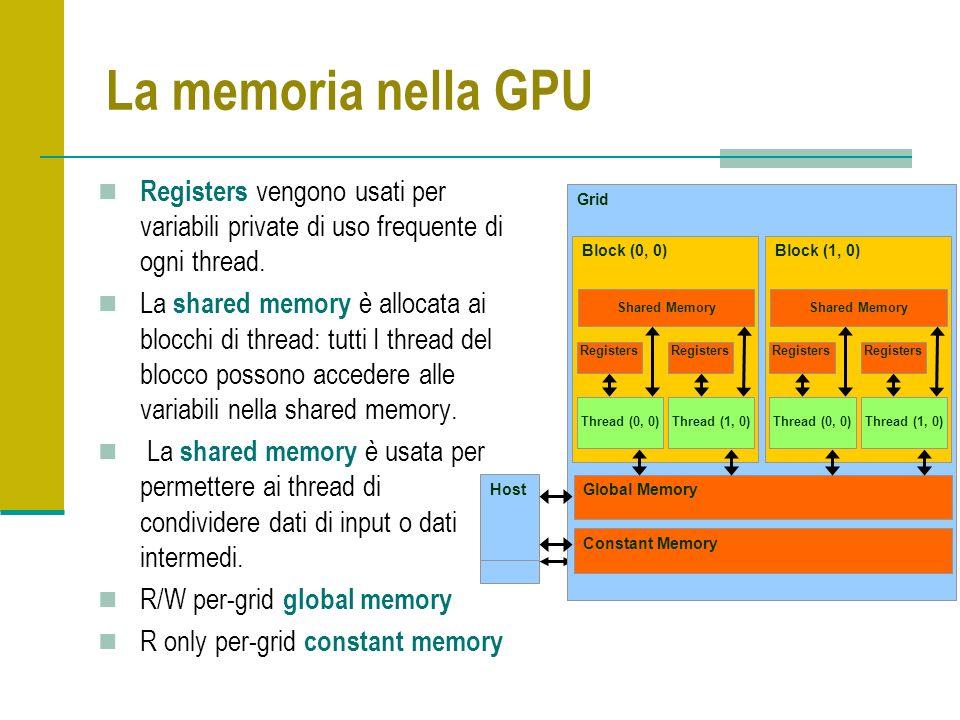 La memoria nella GPU Registers vengono usati per variabili private di uso frequente di ogni thread. La shared memory è allocata ai blocchi di thread: