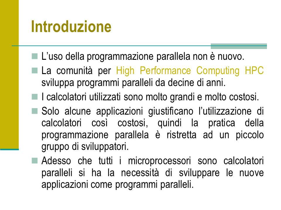 Introduzione Luso della programmazione parallela non è nuovo.