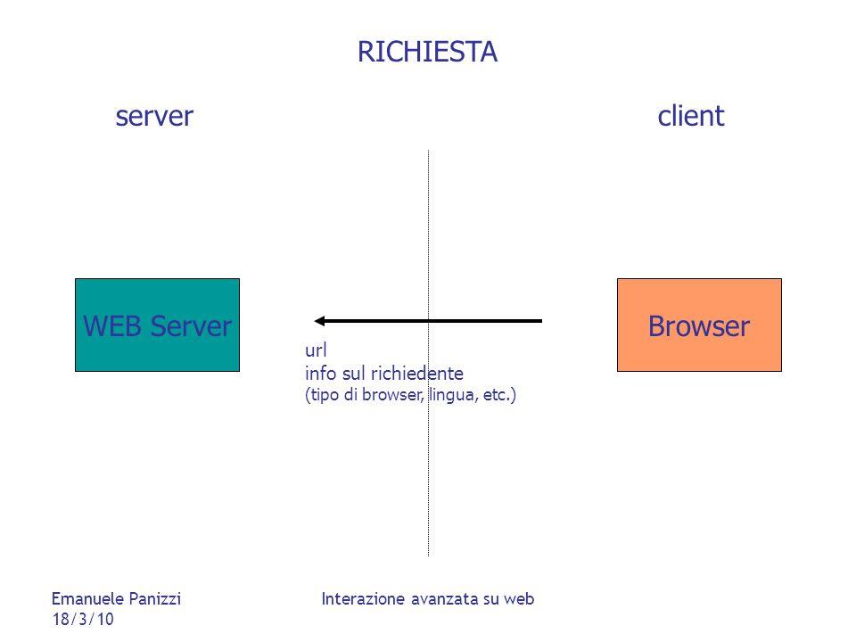 Emanuele Panizzi 18/3/10 Interazione avanzata su web RICHIESTA WEB Server serverclient Browser url info sul richiedente (tipo di browser, lingua, etc.)