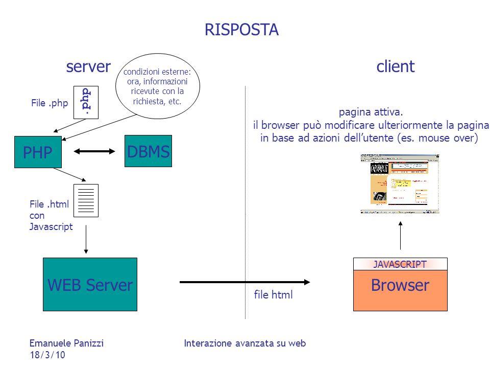 Emanuele Panizzi 18/3/10 Interazione avanzata su web File.php WEB ServerBrowser RISPOSTA serverclient.php PHP File.html con Javascript DBMS file html pagina attiva.