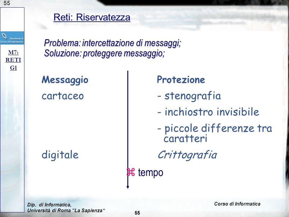 55 Reti: Riservatezza M7: RETI G1 Problema: intercettazione di messaggi; Soluzione: proteggere messaggio; MessaggioProtezione cartaceo - stenografia - inchiostro invisibile - piccole differenze tra caratteri digitale Crittografia z tempo Dip.