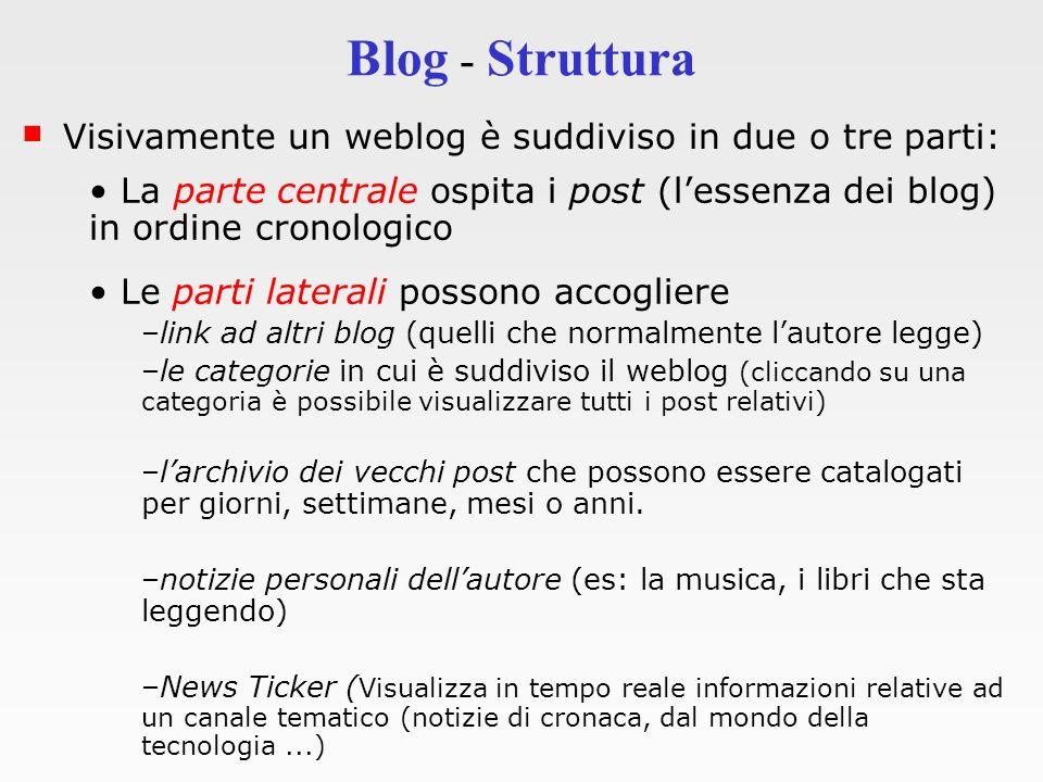 Blog - Struttura Post XMLEmail