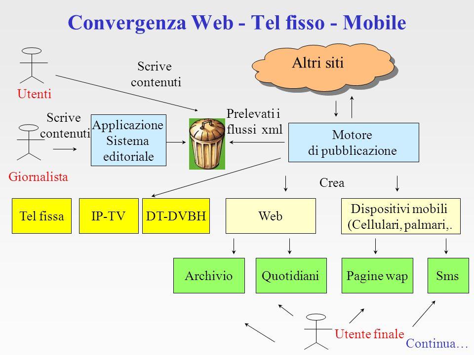Web 2.0- Introduzione Dopo la crisi del 2001 il web e stato caratterizzato dallascesa di nuove tendenze che hanno imposto sul mercato nuovi paradigmi di comunicazione.