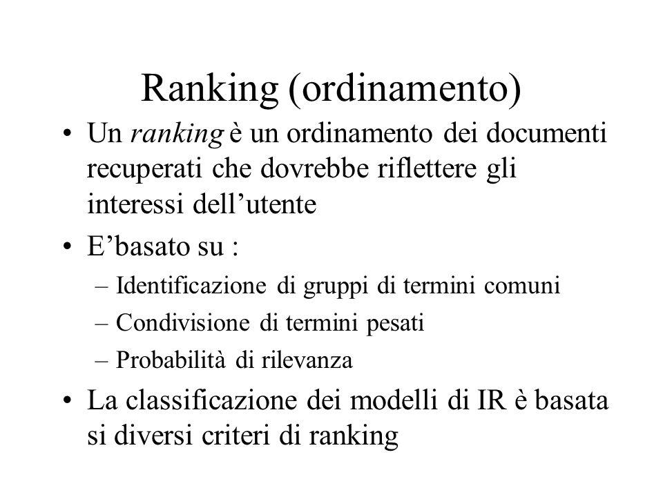 Ranking (ordinamento) Un ranking è un ordinamento dei documenti recuperati che dovrebbe riflettere gli interessi dellutente Ebasato su : –Identificazione di gruppi di termini comuni –Condivisione di termini pesati –Probabilità di rilevanza La classificazione dei modelli di IR è basata si diversi criteri di ranking