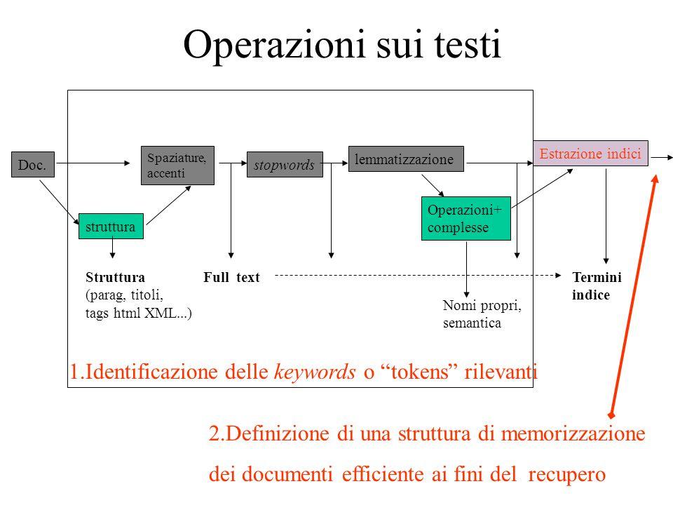 Operazioni sui testi Struttura (parag, titoli, tags html XML...) Full textTermini indice struttura Spaziature, accenti stopwords lemmatizzazione Operazioni+ complesse Doc.