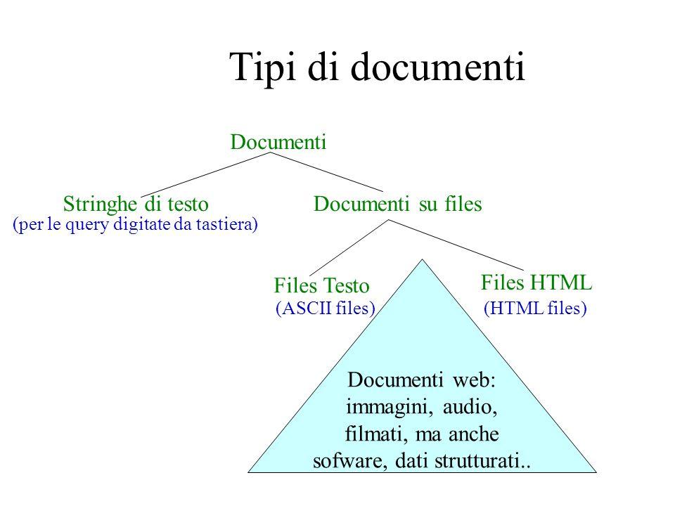 Tipi di documenti Documenti Stringhe di testoDocumenti su files Files Testo Files HTML (per le query digitate da tastiera) (ASCII files)(HTML files) Documenti web: immagini, audio, filmati, ma anche sofware, dati strutturati..