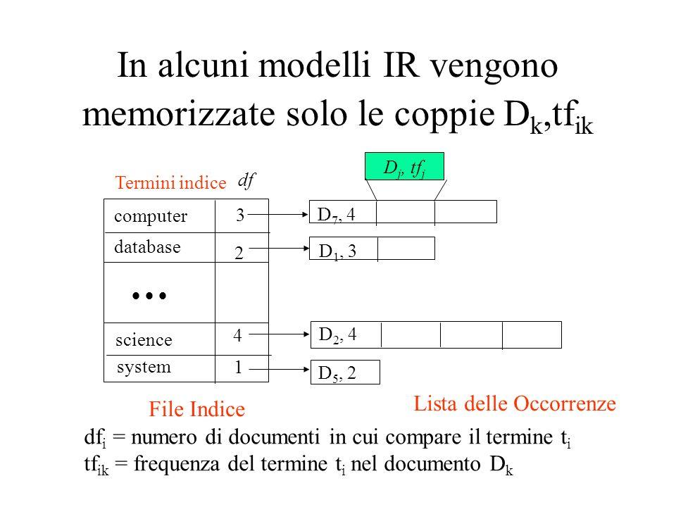 In alcuni modelli IR vengono memorizzate solo le coppie D k,tf ik system computer database science D 2, 4 D 5, 2 D 1, 3 D 7, 4 Termini indice df 3 2 4 1 D j, tf j File Indice Lista delle Occorrenze df i = numero di documenti in cui compare il termine t i tf ik = frequenza del termine t i nel documento D k