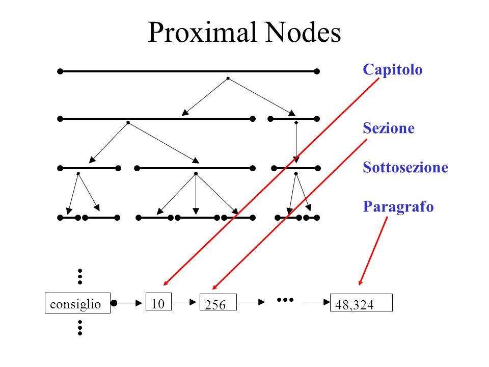 Proximal Nodes Capitolo Sezione Sottosezione Paragrafo consiglio10 25648,324