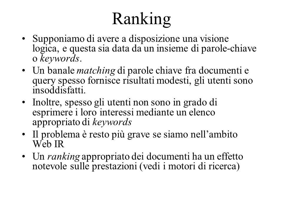 Ranking Supponiamo di avere a disposizione una visione logica, e questa sia data da un insieme di parole-chiave o keywords.