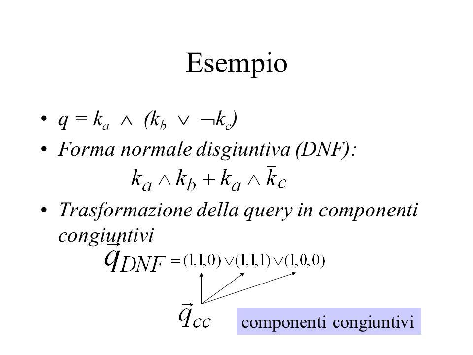 Esempio q = k a (k b k c ) Forma normale disgiuntiva (DNF): Trasformazione della query in componenti congiuntivi componenti congiuntivi