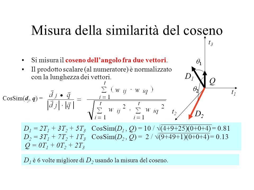 Misura della similarità del coseno Si misura il coseno dellangolo fra due vettori.