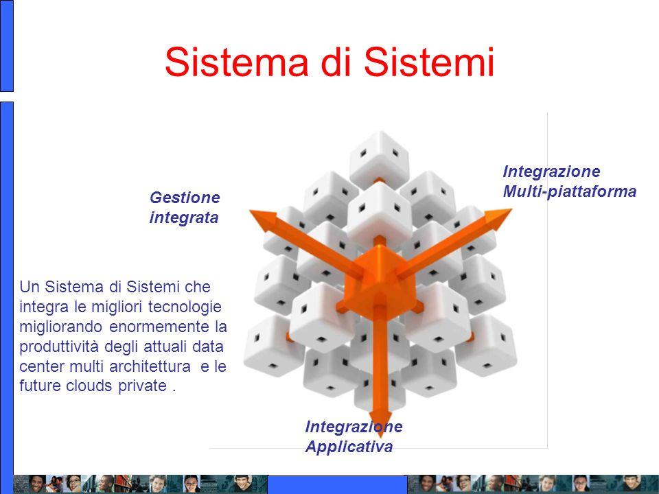 Sistema di Sistemi Gestione integrata Integrazione Multi-piattaforma Integrazione Applicativa Un Sistema di Sistemi che integra le migliori tecnologie