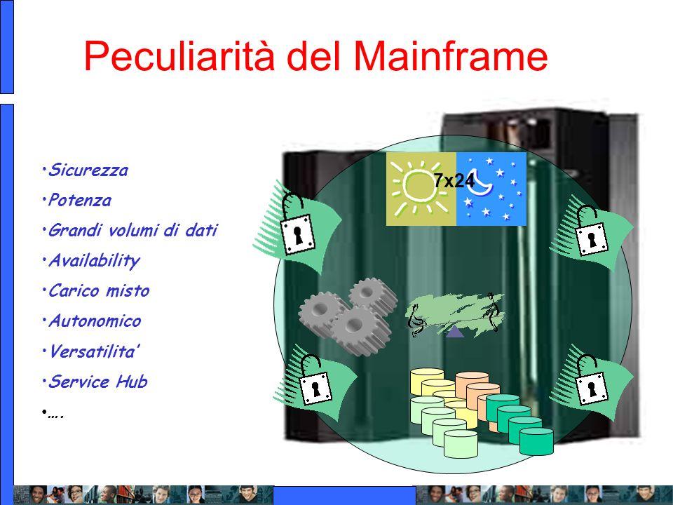 Peculiarità del Mainframe 7x24 Sicurezza Potenza Grandi volumi di dati Availability Carico misto Autonomico Versatilita Service Hub ….