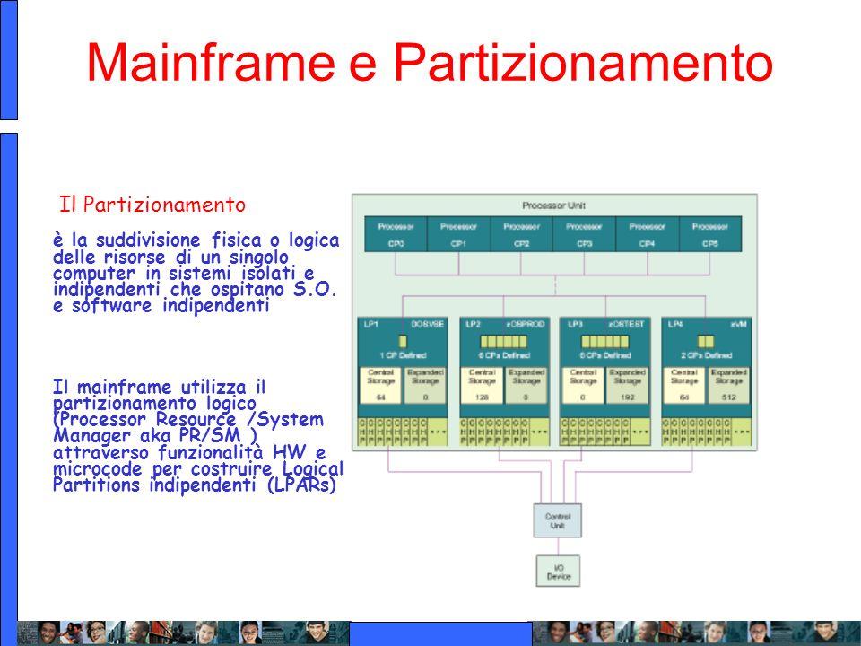 Mainframe e Partizionamento Il Partizionamento è la suddivisione fisica o logica delle risorse di un singolo computer in sistemi isolati e indipendent