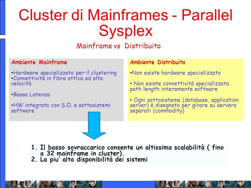 Cluster di Mainframes - Parallel Sysplex Ambiente Mainframe Hardware specializzato per il clustering Connettività in fibra ottica ad alta velocità Bas