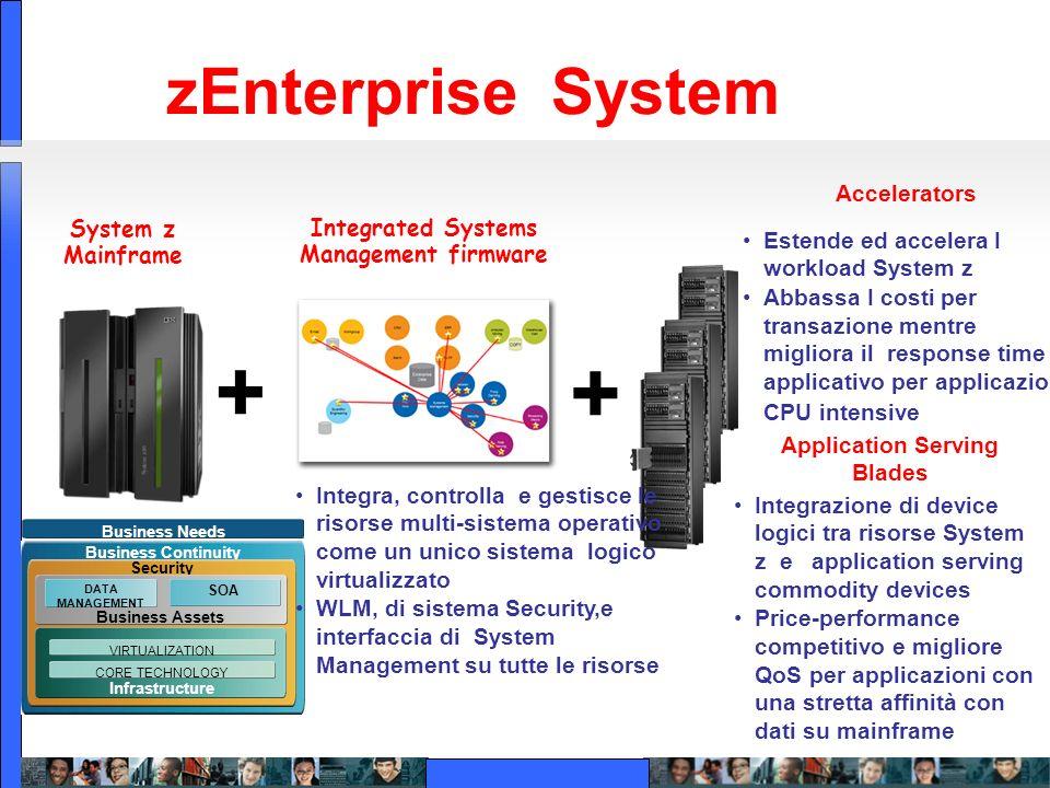 + zEnterprise System Accelerators Estende ed accelera I workload System z Abbassa I costi per transazione mentre migliora il response time applicativo