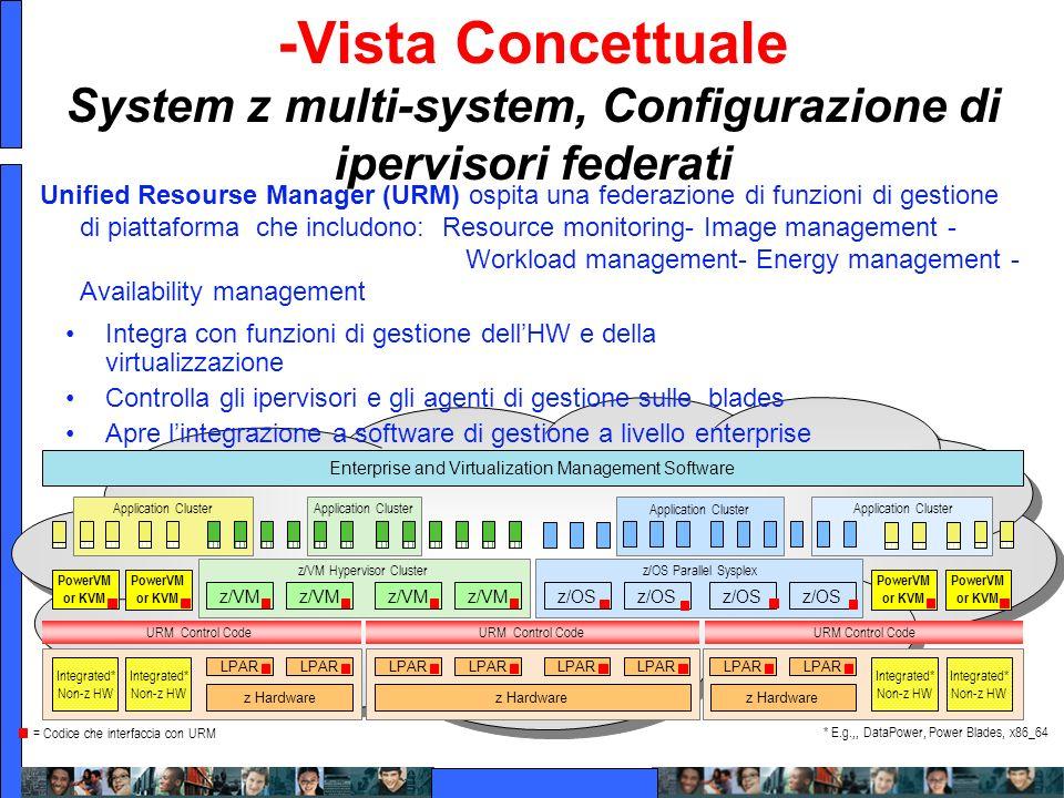 Virtualizzazione multi-architecture IBM -Vista Concettuale System z multi-system, Configurazione di ipervisori federati Unified Resourse Manager (URM)