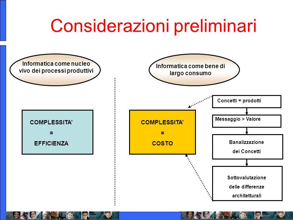 Informatica come bene di largo consumo COMPLESSITA = COSTO COMPLESSITA = EFFICIENZA Banalizzazione dei Concetti Sottovalutazione delle differenze arch