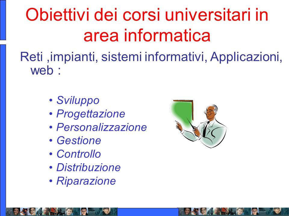 Obiettivi dei corsi universitari in area informatica Reti,impianti, sistemi informativi, Applicazioni, web : Sviluppo Progettazione Personalizzazione