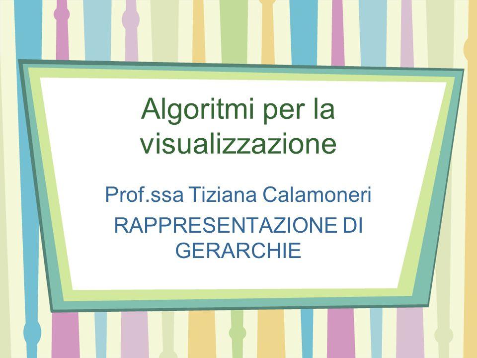 Algoritmi per la Visualizzazione Prof.ssa Tiziana Calamoneri 12 Tree maps (6) Input: Rettangolo R da suddividere; elementi con area L 1, L 2,..., L n ; Output: Rettangoli R 1, R 2,..., R n corrispondenti agli elementi.