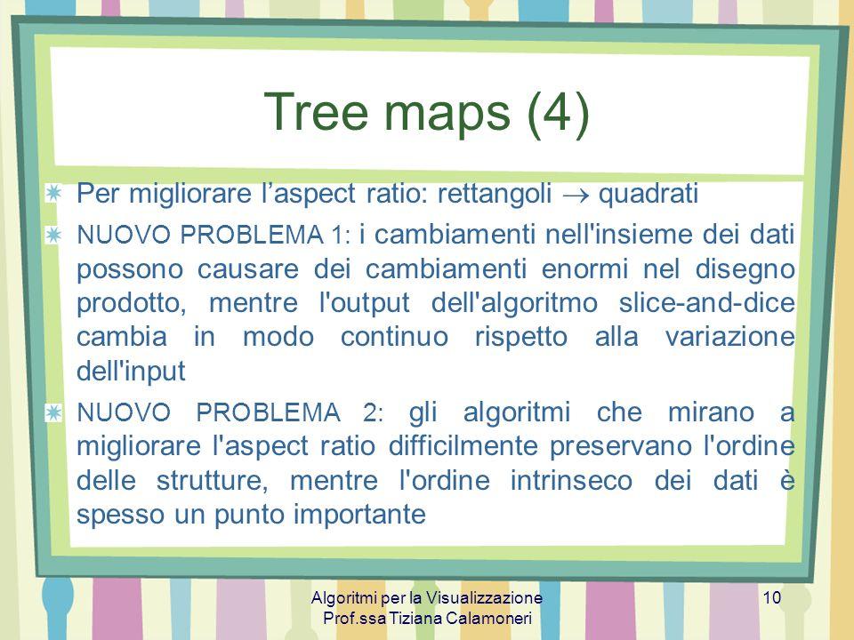 Algoritmi per la Visualizzazione Prof.ssa Tiziana Calamoneri 10 Tree maps (4) Per migliorare laspect ratio: rettangoli quadrati NUOVO PROBLEMA 1: i ca