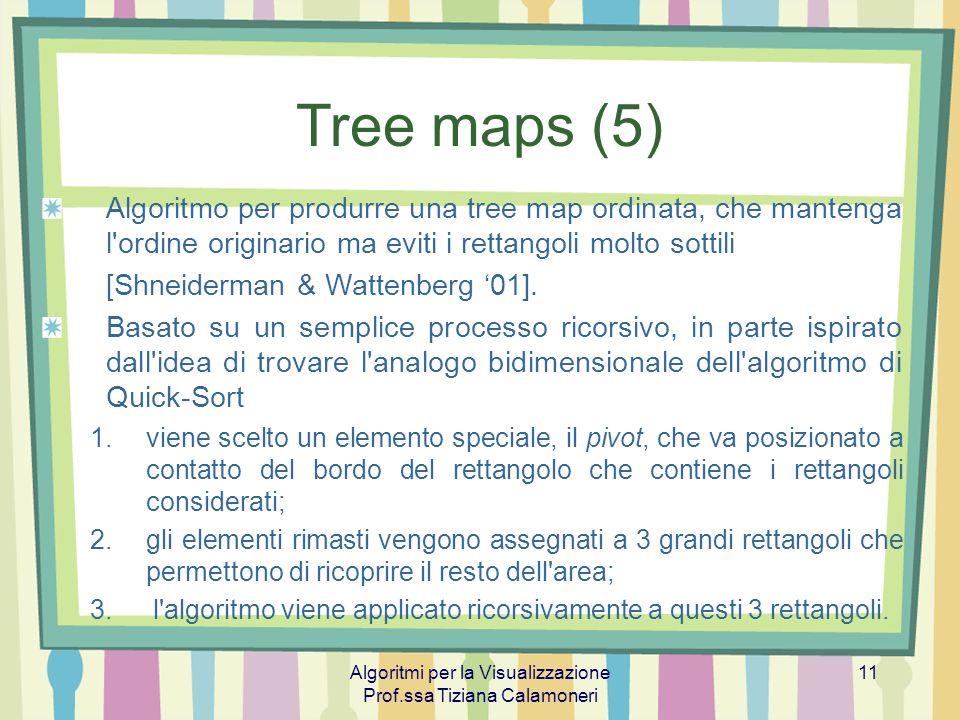 Algoritmi per la Visualizzazione Prof.ssa Tiziana Calamoneri 11 Tree maps (5) Algoritmo per produrre una tree map ordinata, che mantenga l'ordine orig
