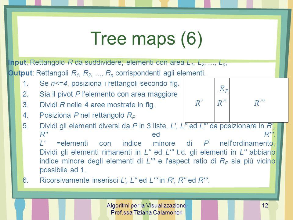Algoritmi per la Visualizzazione Prof.ssa Tiziana Calamoneri 12 Tree maps (6) Input: Rettangolo R da suddividere; elementi con area L 1, L 2,..., L n