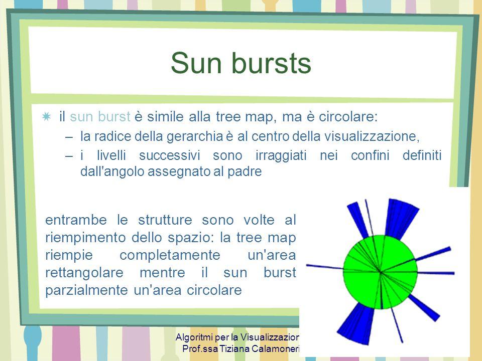 Algoritmi per la Visualizzazione Prof.ssa Tiziana Calamoneri 15 Sun bursts il sun burst è simile alla tree map, ma è circolare: –la radice della gerar