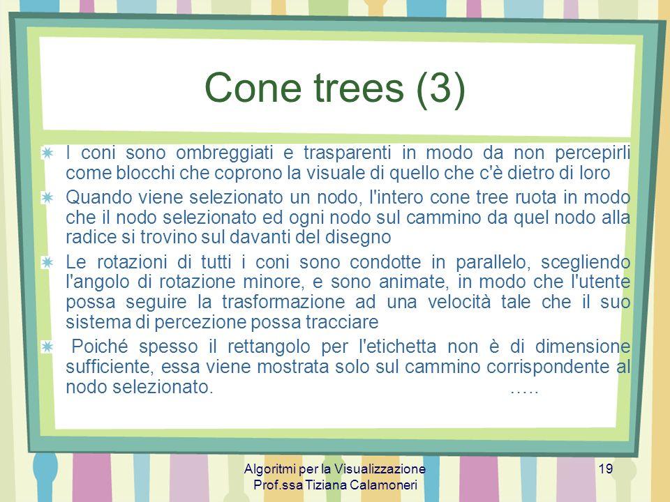 Algoritmi per la Visualizzazione Prof.ssa Tiziana Calamoneri 19 Cone trees (3) I coni sono ombreggiati e trasparenti in modo da non percepirli come bl