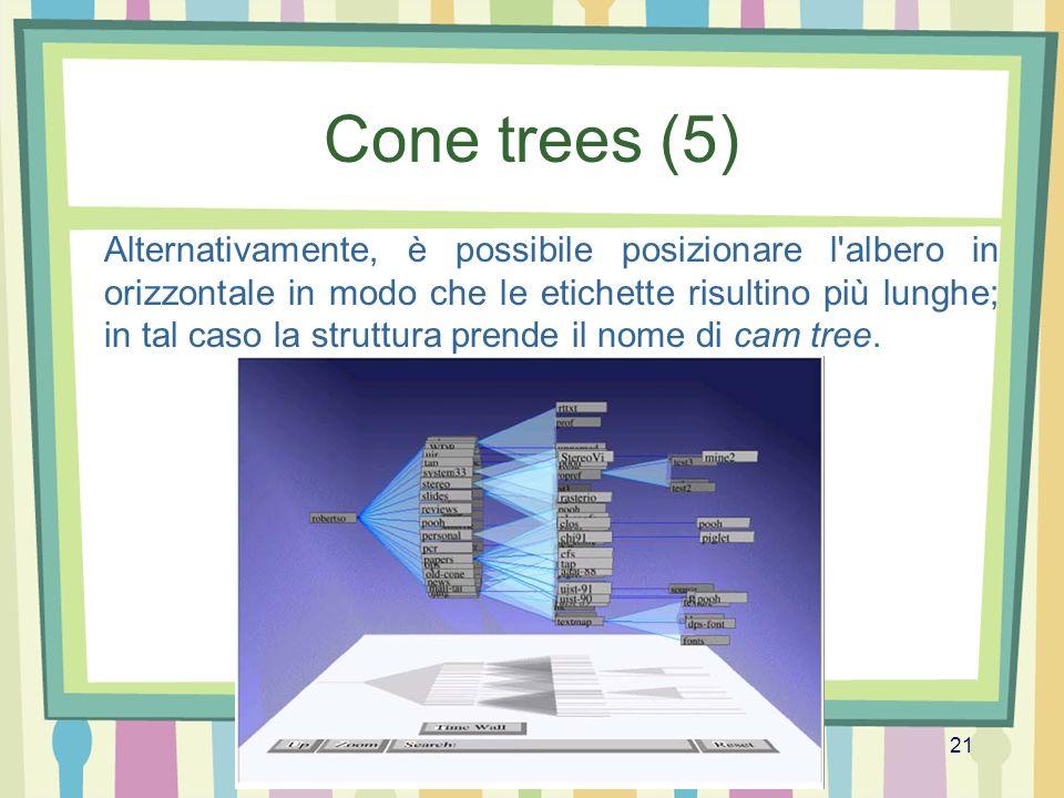 Algoritmi per la Visualizzazione Prof.ssa Tiziana Calamoneri 21 Cone trees (5) Alternativamente, è possibile posizionare l'albero in orizzontale in mo