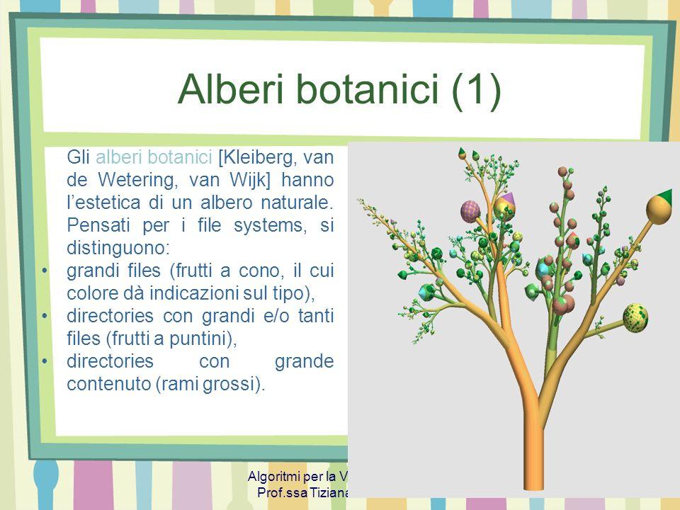 Algoritmi per la Visualizzazione Prof.ssa Tiziana Calamoneri 24 Alberi botanici (1) Gli alberi botanici [Kleiberg, van de Wetering, van Wijk] hanno le