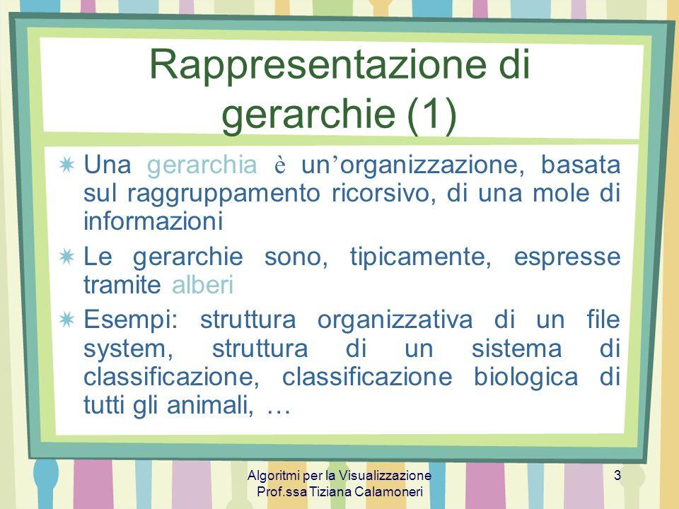Algoritmi per la Visualizzazione Prof.ssa Tiziana Calamoneri 3 Rappresentazione di gerarchie (1) Una gerarchia è un organizzazione, basata sul raggrup