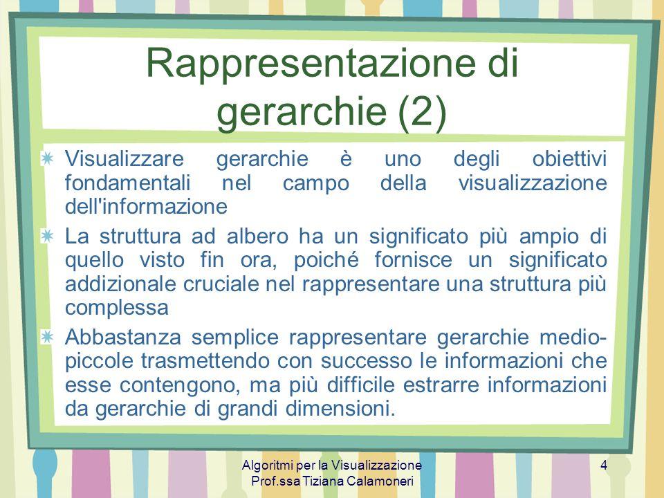 Algoritmi per la Visualizzazione Prof.ssa Tiziana Calamoneri 5 Rappresentazione di gerarchie (3) Esistono molti metodi per visualizzare gerarchie.