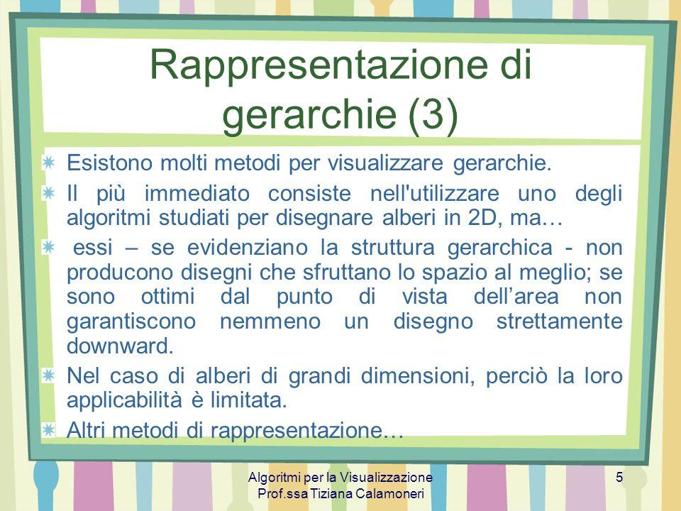 Algoritmi per la Visualizzazione Prof.ssa Tiziana Calamoneri 5 Rappresentazione di gerarchie (3) Esistono molti metodi per visualizzare gerarchie. Il