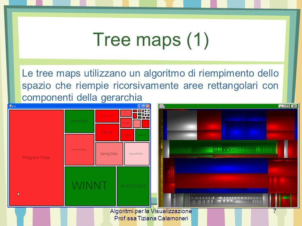 Algoritmi per la Visualizzazione Prof.ssa Tiziana Calamoneri 18 Cone trees (2) Disegno 3D di alberi etichettati: i nodi sono rettangoli di dimensione fissa in modo da poter contenere delle etichette; la radice della gerarchia è posta in corrispondenza del centro della faccia superiore del parallelepipedo che contiene il disegno, ed è l apice di un cono lungo alla cui base sono uniformemente posti i figli il secondo livello di nodi viene rappresentato sotto il primo, con i figli sul bordo della base di altri coni l aspect ratio dell albero è fissata in modo da far sempre entrare lintero albero nello spazio a disposizione I diametri di base dei coni su ciascun livello sono ridotti in una progressione che assicuri che l ultimo livello entri nella larghezza dello spazio a disposizione …..