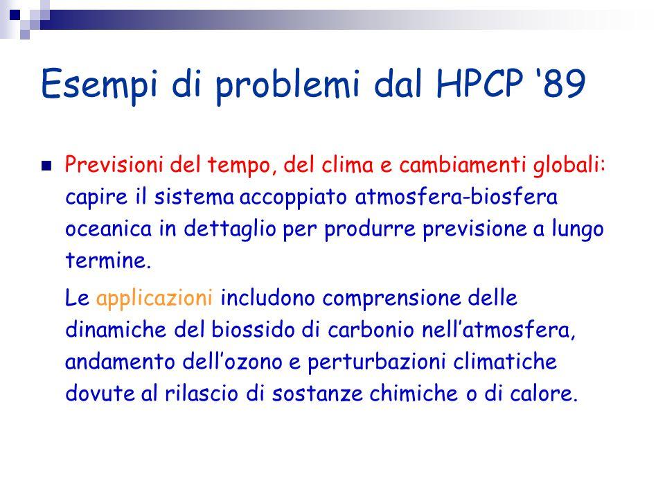 Esempi di problemi dal HPCP 89 Previsioni del tempo, del clima e cambiamenti globali: capire il sistema accoppiato atmosfera-biosfera oceanica in dett