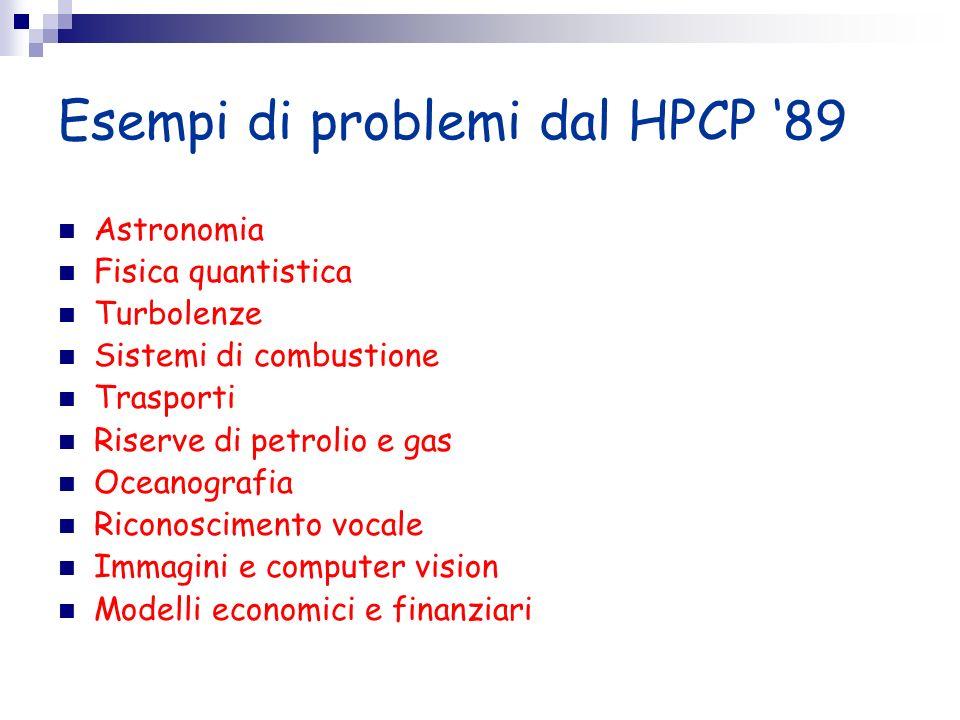 Esempi di problemi dal HPCP 89 Astronomia Fisica quantistica Turbolenze Sistemi di combustione Trasporti Riserve di petrolio e gas Oceanografia Ricono