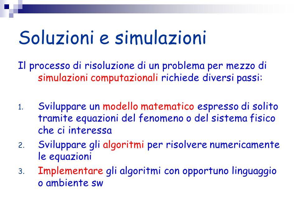 Soluzioni e simulazioni Il processo di risoluzione di un problema per mezzo di simulazioni computazionali richiede diversi passi: 1. Sviluppare un mod