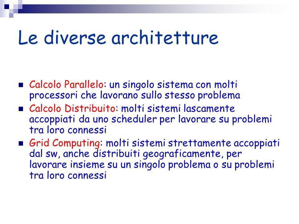 Le diverse architetture Calcolo Parallelo: un singolo sistema con molti processori che lavorano sullo stesso problema Calcolo Distribuito: molti siste