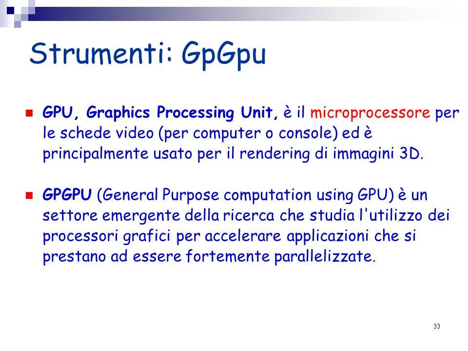 Strumenti: GpGpu GPU, Graphics Processing Unit, è il microprocessore per le schede video (per computer o console) ed è principalmente usato per il ren