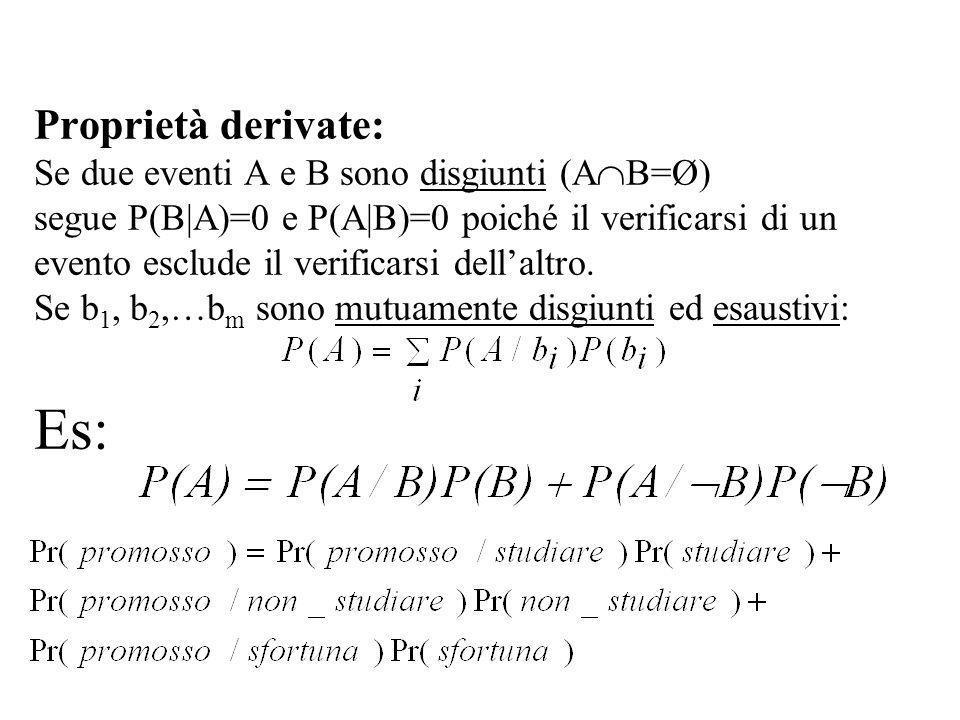 Teorema di Bayes Una formulazione alternativa della regola vista prima: Esempio lancio di un dado: – A numeri pari, P(A)=1/2 – B numero 2, P(B)=1/6 –