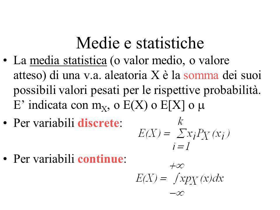 Proprietà derivate: Se due eventi A e B sono disgiunti (A B=Ø) segue P(B|A)=0 e P(A|B)=0 poiché il verificarsi di un evento esclude il verificarsi del