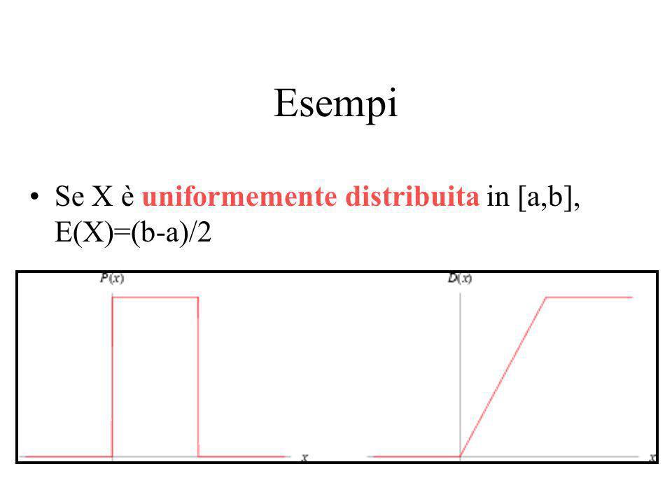 Medie e statistiche La media statistica (o valor medio, o valore atteso) di una v.a. aleatoria X è la somma dei suoi possibili valori pesati per le ri