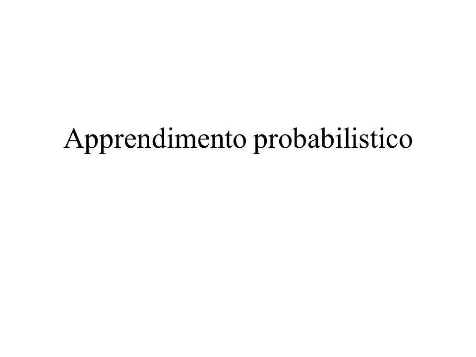Riassunto dei concetti esposti Definizione di v.a. discreta e continua Definizione di massa di probabilità, densità di probabilità (per v.a. continue)