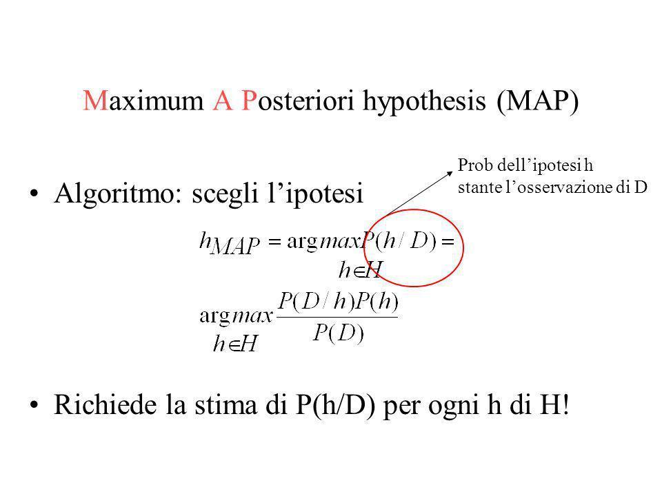Il teorema di Bayes nellapprendimento di concetti Sia h unipotesi in H e D sia il set di dati di apprendimento (x i, c(x i )): Dove: P(h) è la probabi