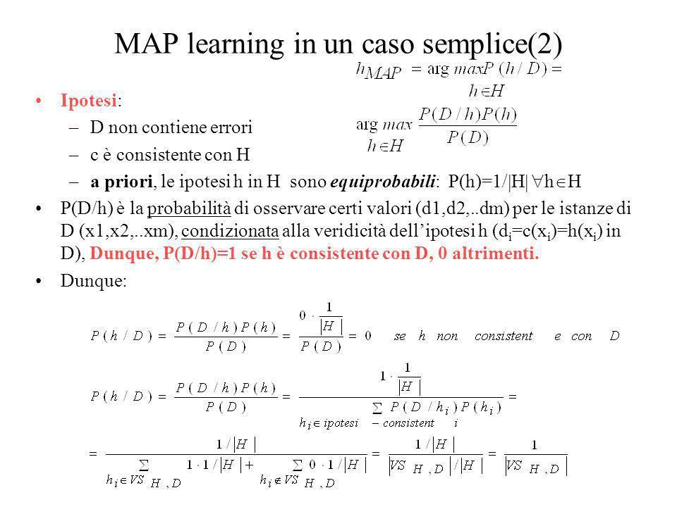 Maximum A Posteriori hypothesis (MAP) Algoritmo: scegli lipotesi Richiede la stima di P(h/D) per ogni h di H! Prob dellipotesi h stante losservazione
