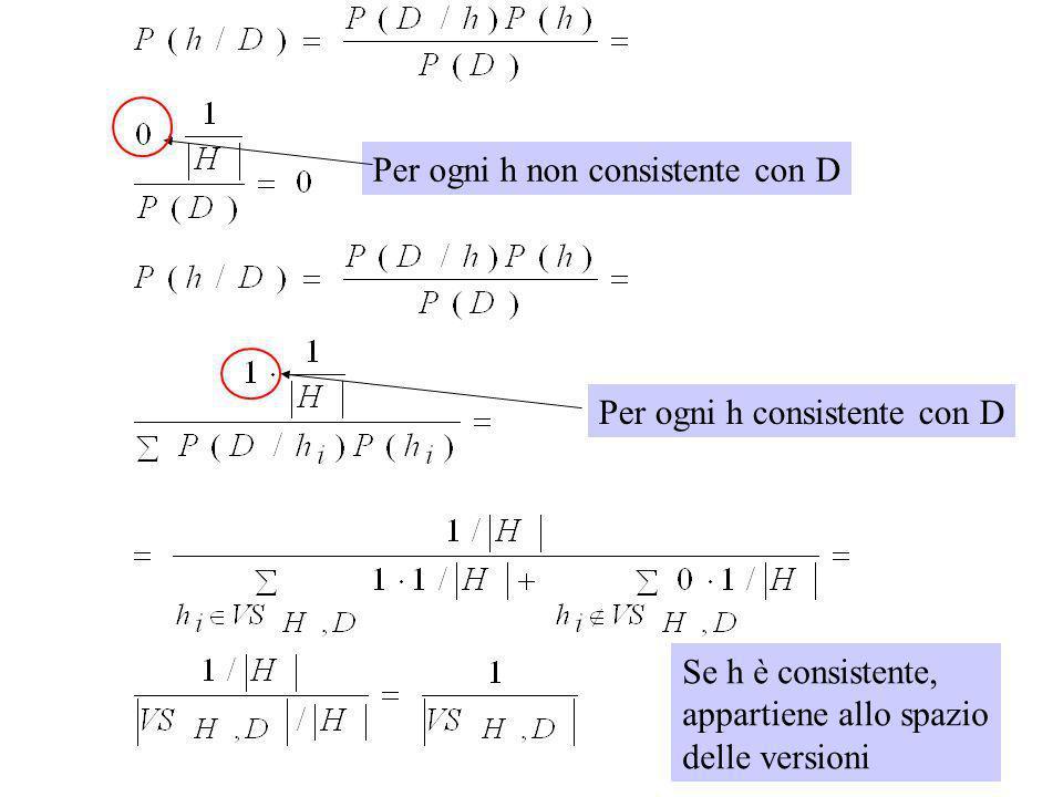 MAP learning in un caso semplice(2) Ipotesi: –D non contiene errori –c è consistente con H –a priori, le ipotesi h in H sono equiprobabili: P(h)=1/ H
