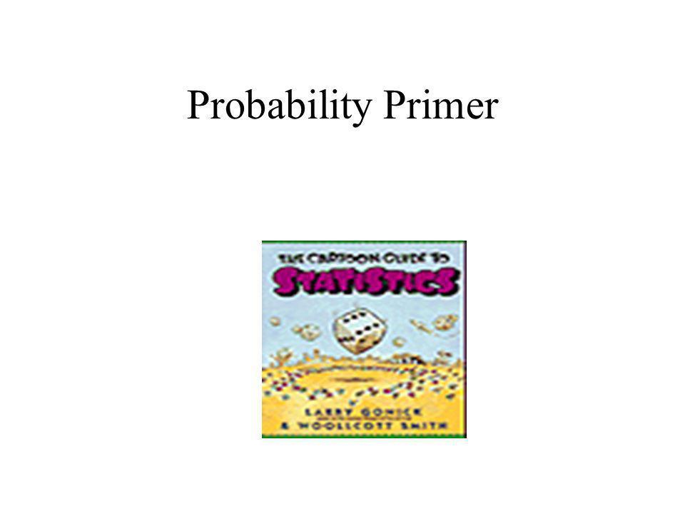 Maximum A Posteriori hypothesis (MAP) Algoritmo: scegli lipotesi Richiede la stima di P(h/D) per ogni h di H.