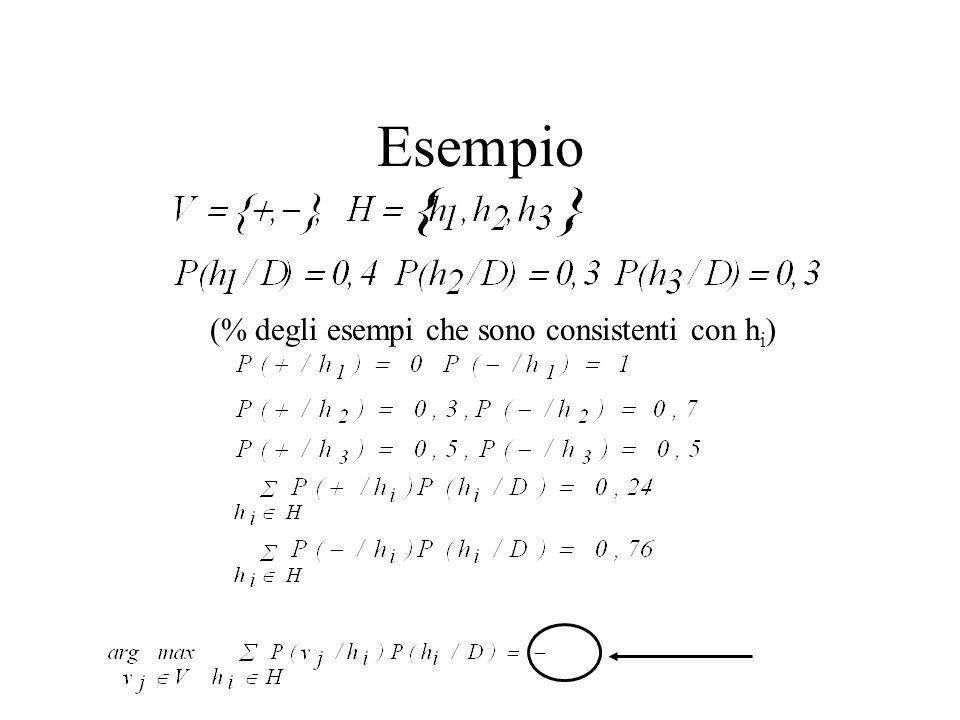 Optimal Bayes classifier Supponiamo che c(x) sia una funzione obiettivo discreta ed assuma valori in V:{v 1,v 2..v m } Supponiamo che H sia lo spazio
