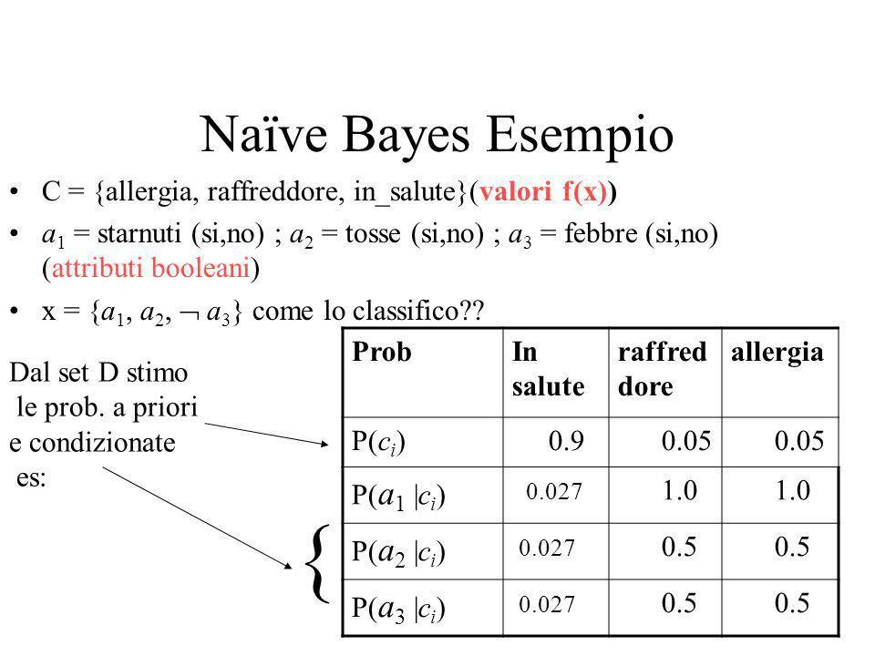 Stima delle probabilità Le probabilità P(val i /c j ) vengono stimate osservando le frequenze nei dati di addestramento D Se D include n i esempi clas